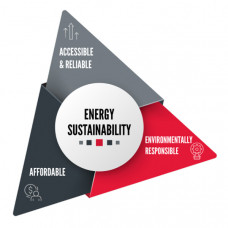 UH Energy Sustainable Energy Development Micro-credentialing Program (Promo)